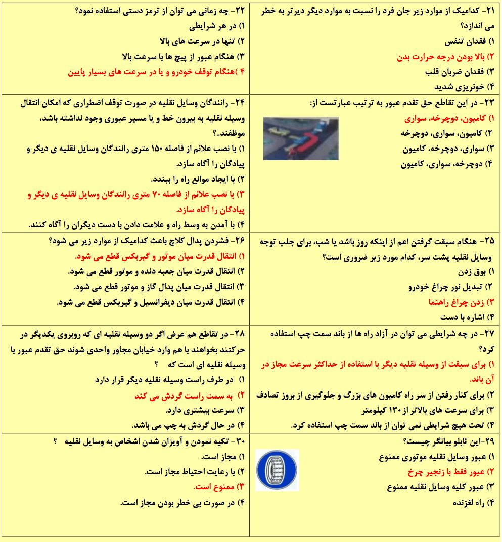 تصاویری از نمونه سوال های آیین نامه رانندگی